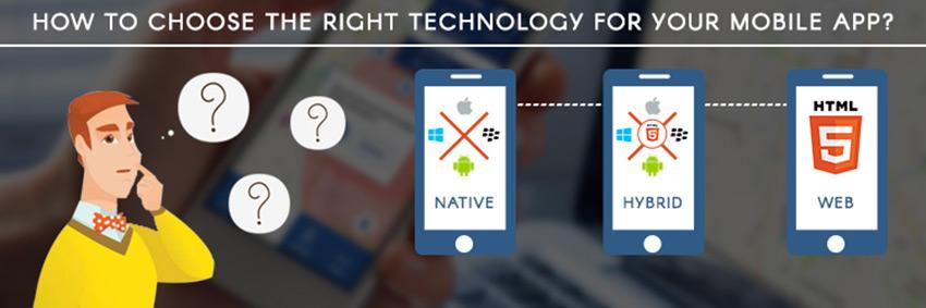 Mobile app development in Qatar